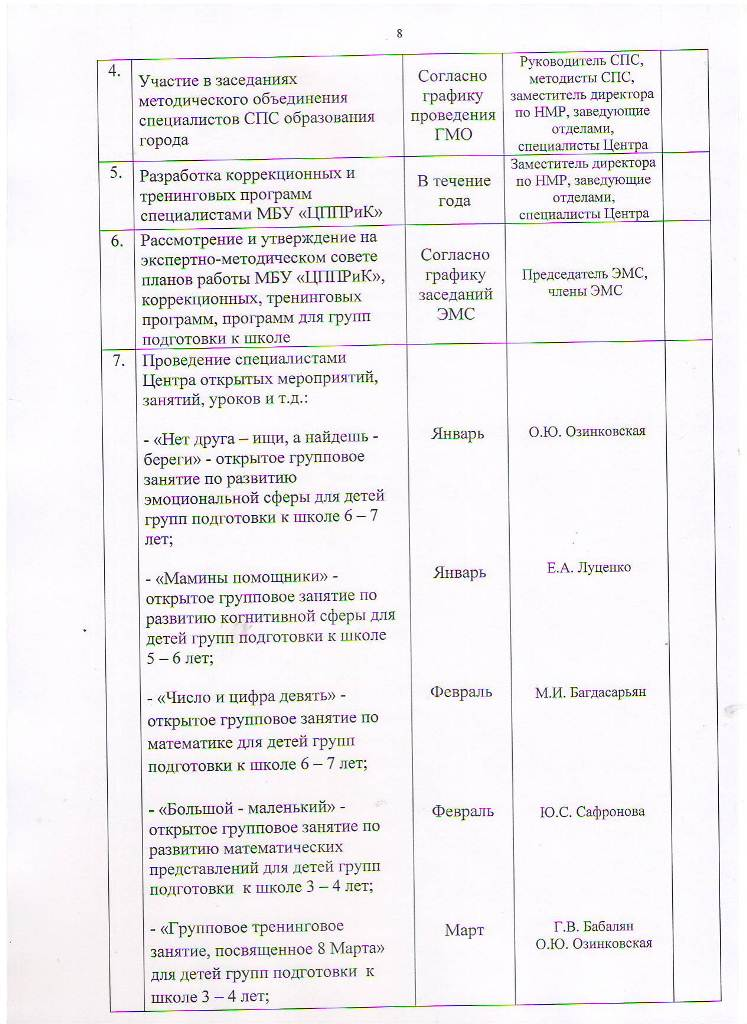 План работы МБУ ЦППРиК на 2017 год Лист 8