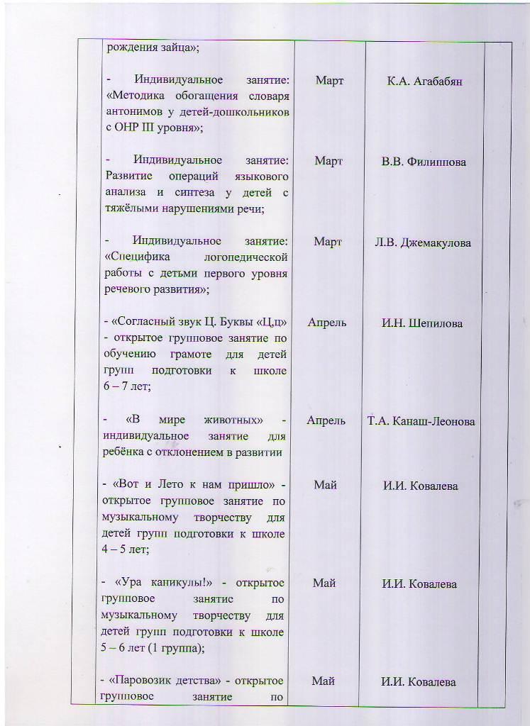 План работы МБУ ЦППРиК на 2018 год Лист 10