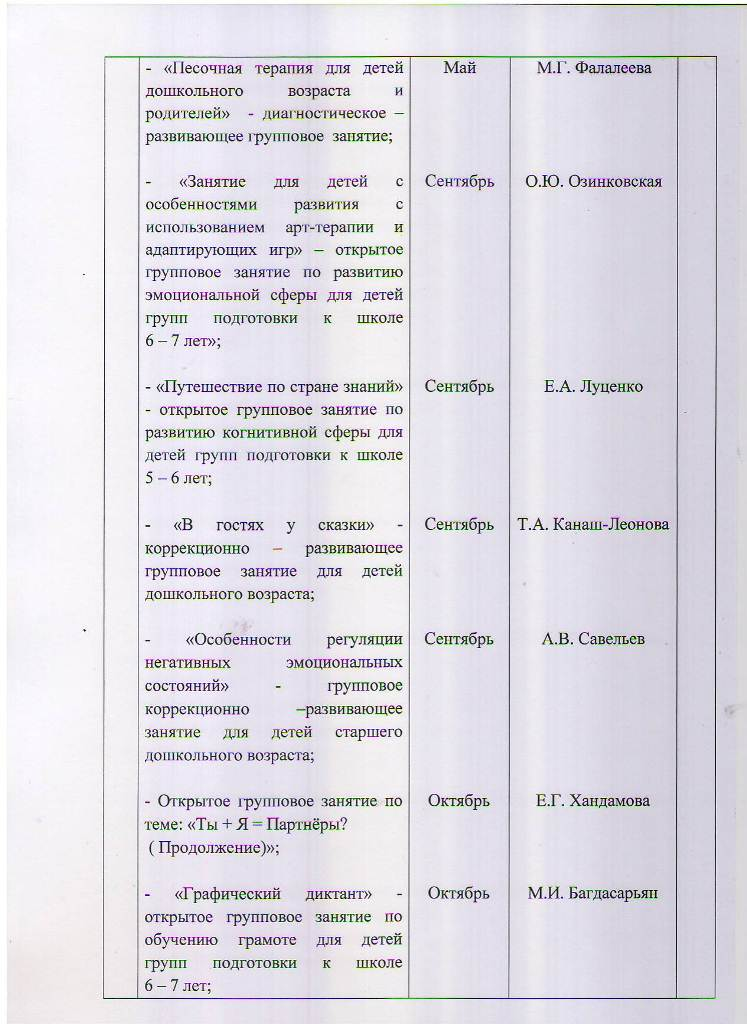 План работы МБУ ЦППРиК на 2018 год Лист 12