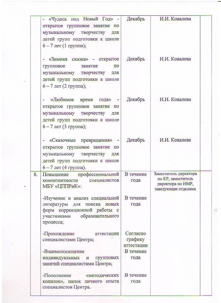 План работы МБУ ЦППРиК на 2018 год Лист 15