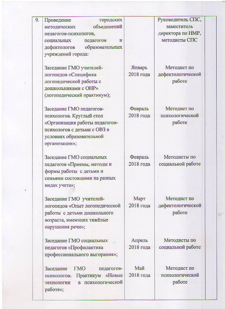 План работы МБУ ЦППРиК на 2018 год Лист 16