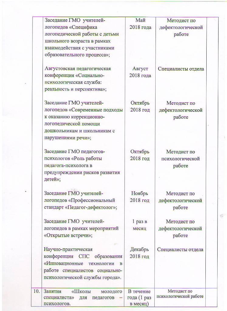 План работы МБУ ЦППРиК на 2018 год Лист 17