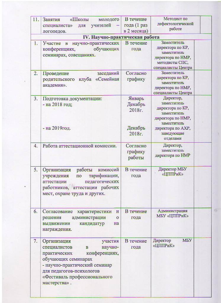 План работы МБУ ЦППРиК на 2018 год Лист 18