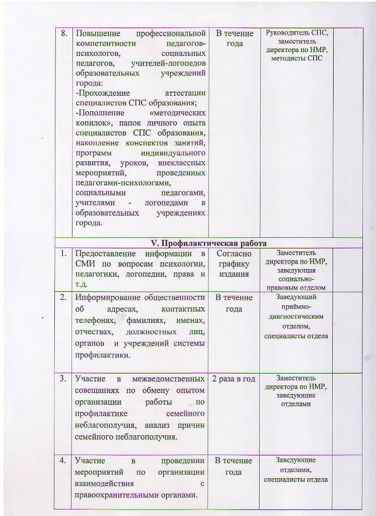 План работы МБУ ЦППРиК на 2018 год Лист 19