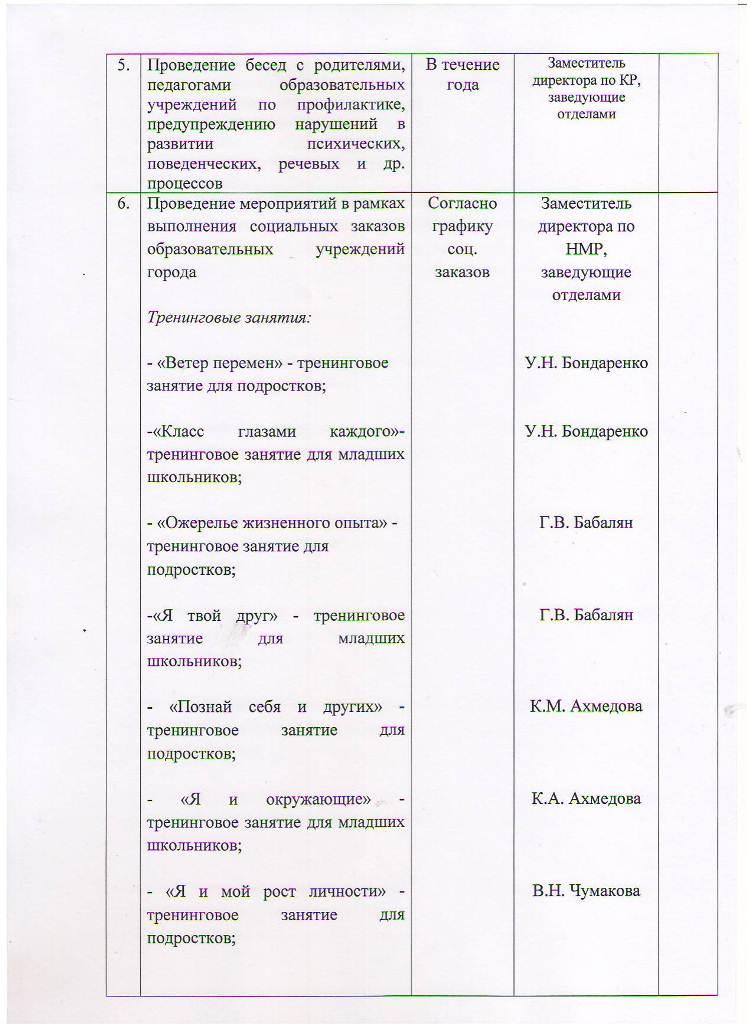 План работы МБУ ЦППРиК на 2018 год Лист 20