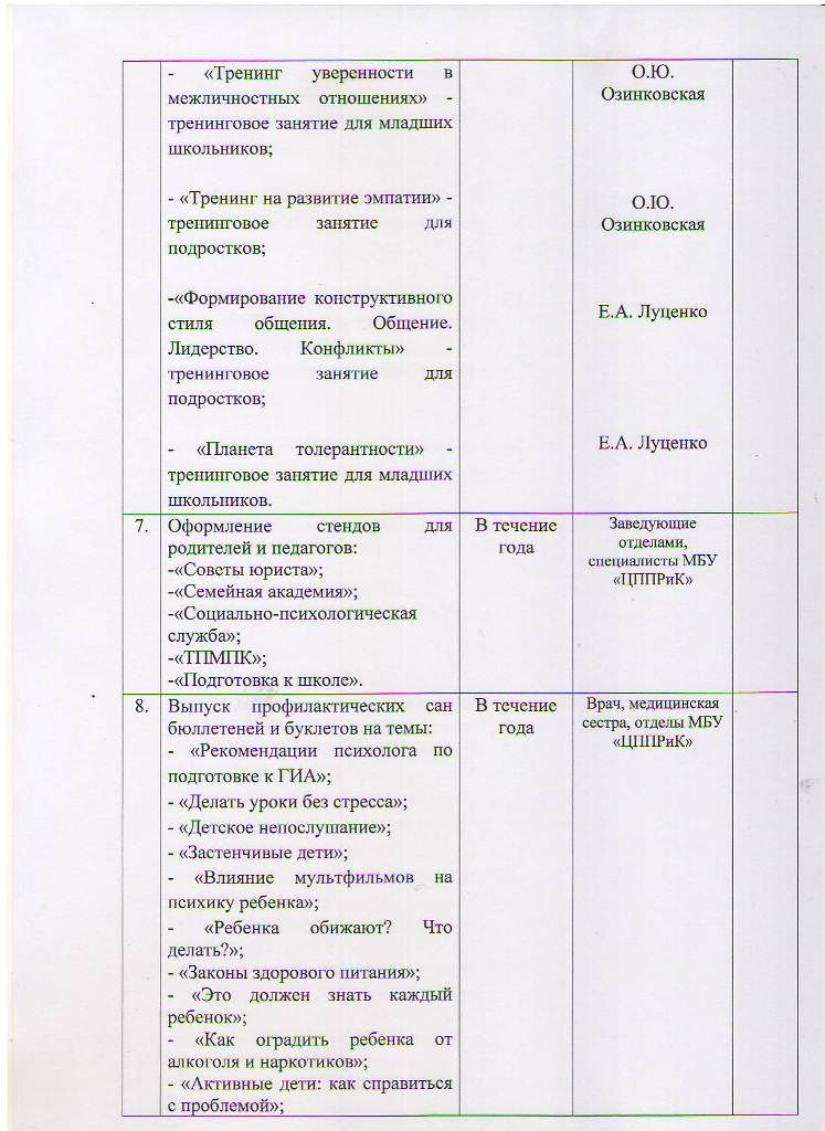 План работы МБУ ЦППРиК на 2018 год Лист 22
