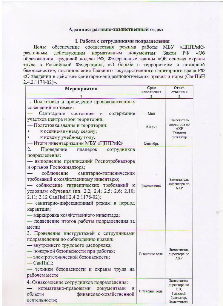План работы МБУ ЦППРиК на 2018 год Лист 25