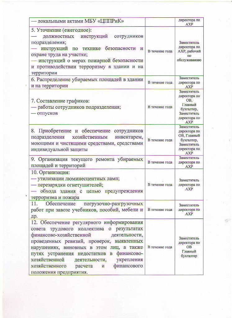 План работы МБУ ЦППРиК на 2018 год Лист 26