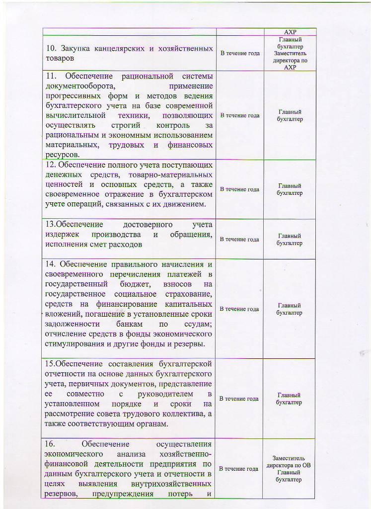 План работы МБУ ЦППРиК на 2018 год Лист 28
