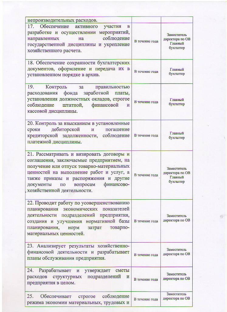 План работы МБУ ЦППРиК на 2018 год Лист 29