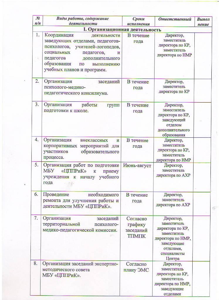План работы МБУ ЦППРиК на 2018 год Лист 3