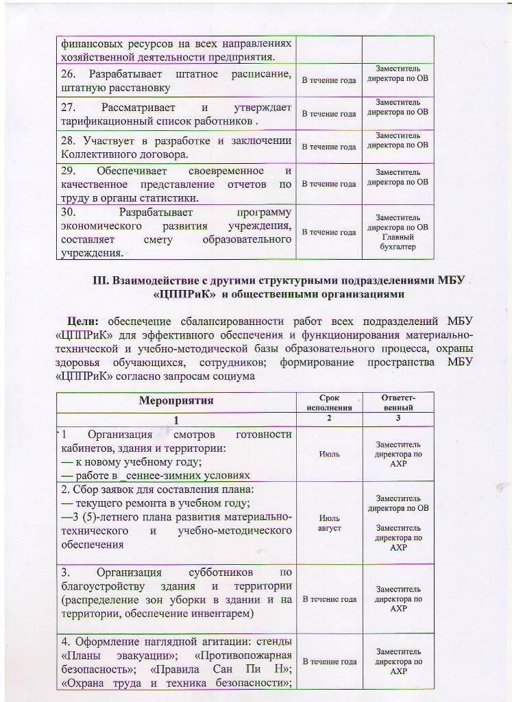План работы МБУ ЦППРиК на 2018 год Лист 30