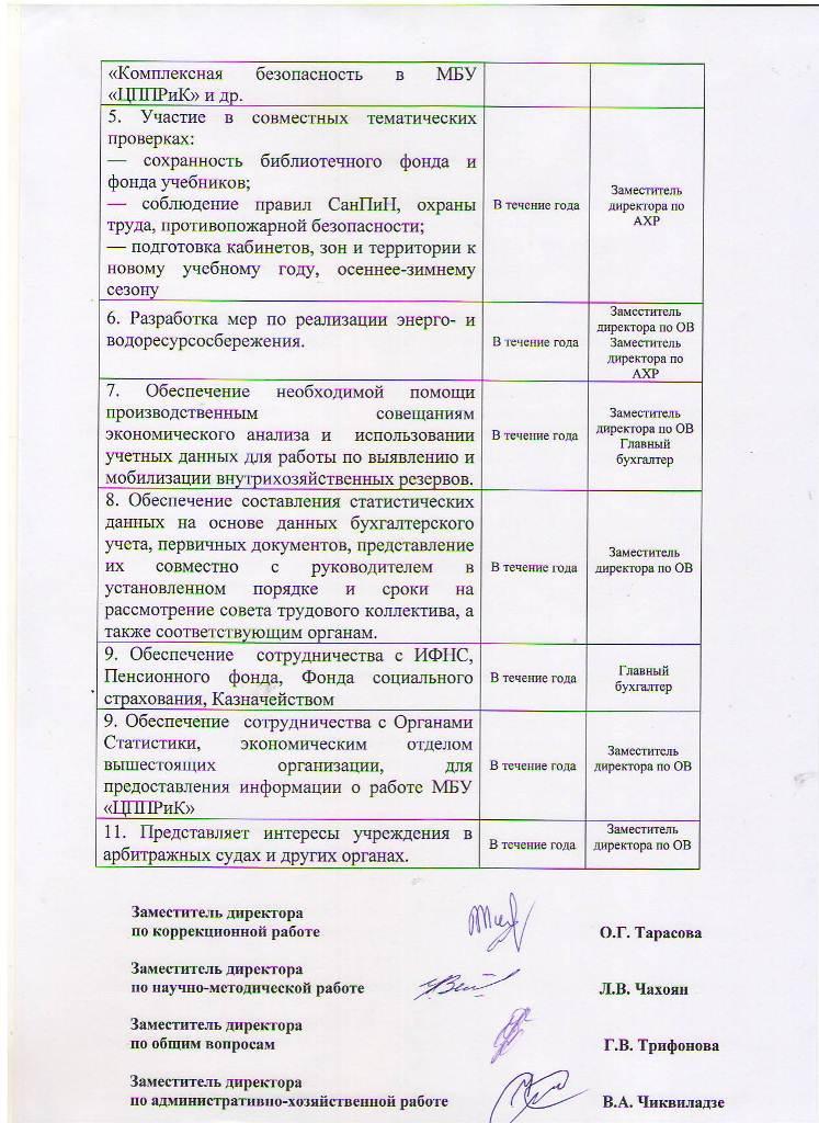 План работы МБУ ЦППРиК на 2018 год Лист 31