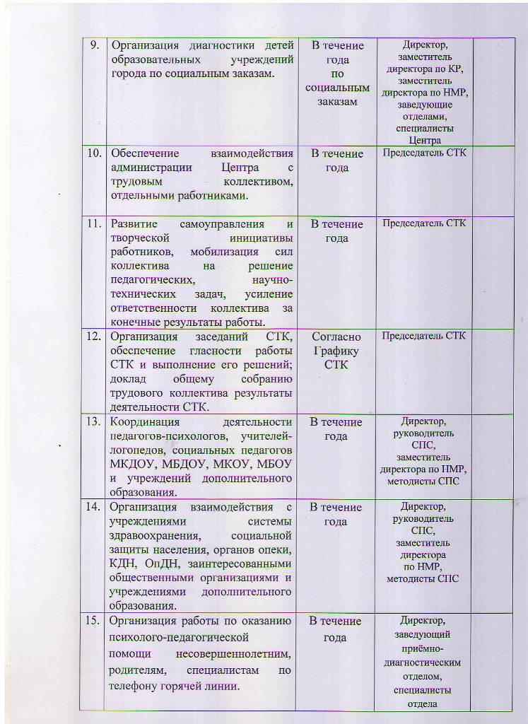 План работы МБУ ЦППРиК на 2018 год Лист 4