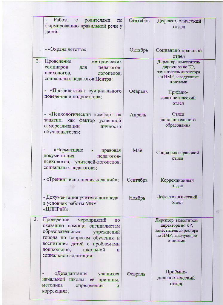 План работы МБУ ЦППРиК на 2018 год Лист 7