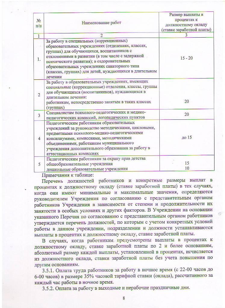 Положение об оплате труда 2016 Лист 8
