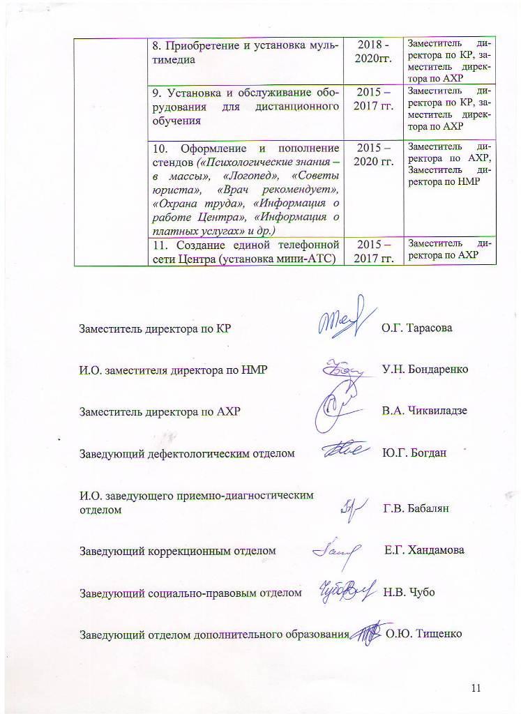 Программа развития МБОУ ЦППРиК на 2015-2020 гг Лист 11