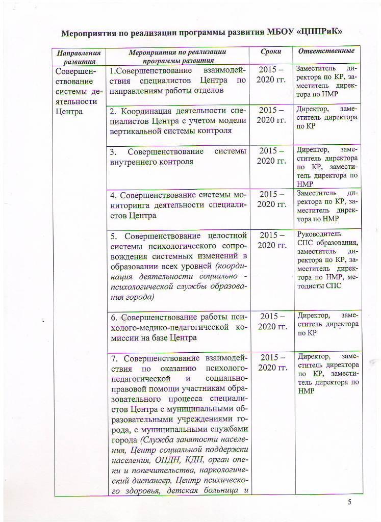 Программа развития МБОУ ЦППРиК на 2015-2020 гг Лист 5