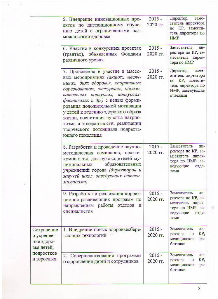 Программа развития МБОУ ЦППРиК на 2015-2020 гг Лист 8