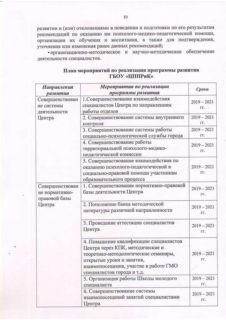 Программа развития на 2019-20210009