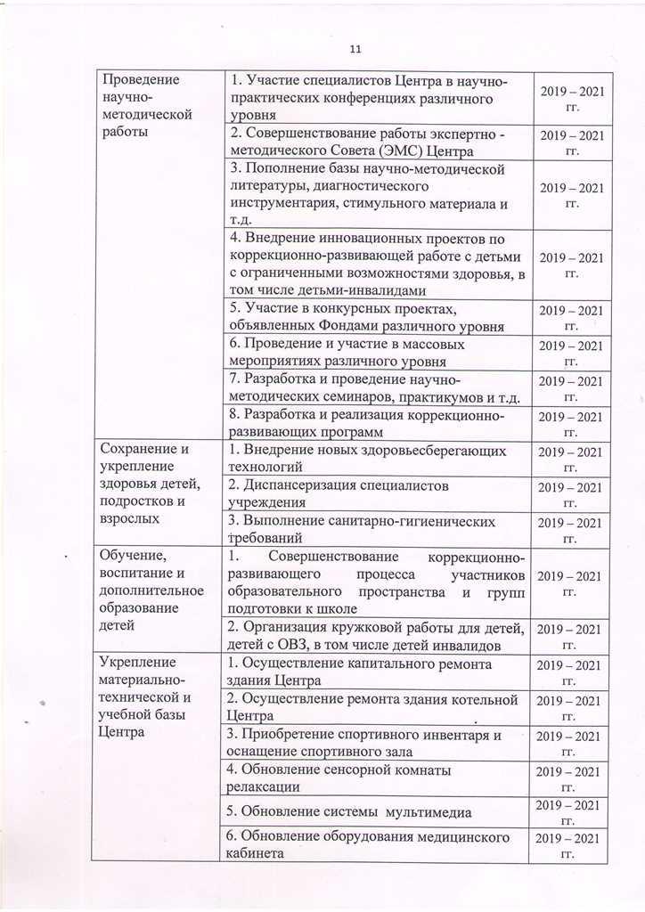 Программа развития на 2019-20210010