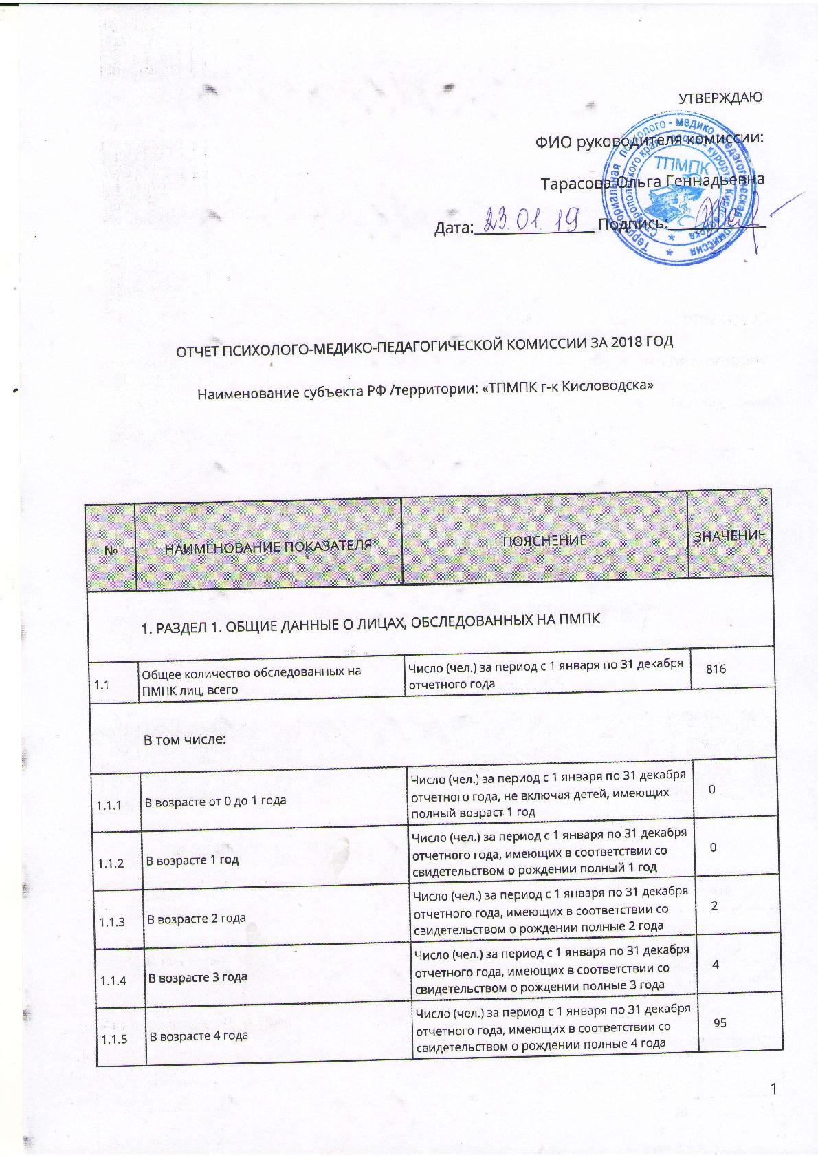 Подписанный титул отчета по ТПМПК-001